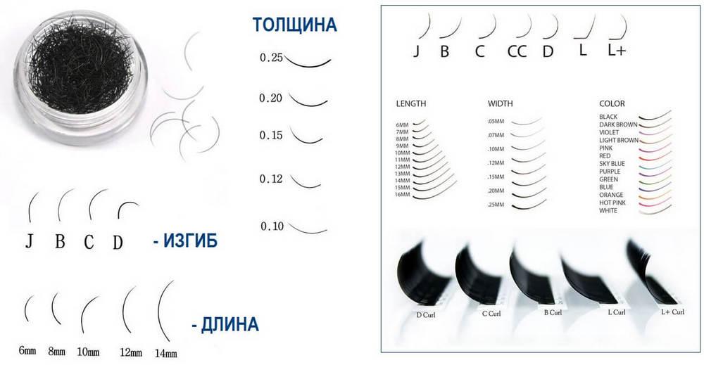 длина-Изгиб-Толщина-Ресник-Для-наращивания